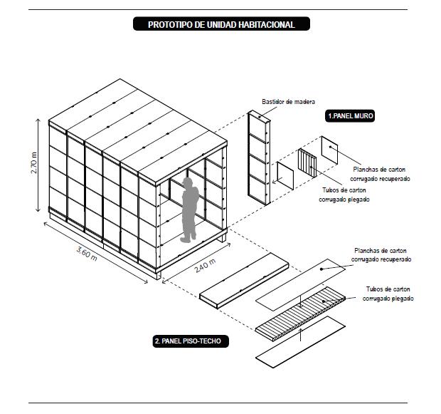 prototipo de unidad habitacional